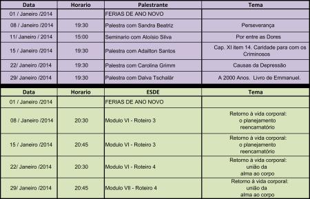 programaçao de Palestras - Janeiro