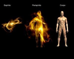 corpo-espirito-perispirito-3